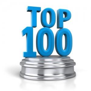 top_100_pedestal_6500